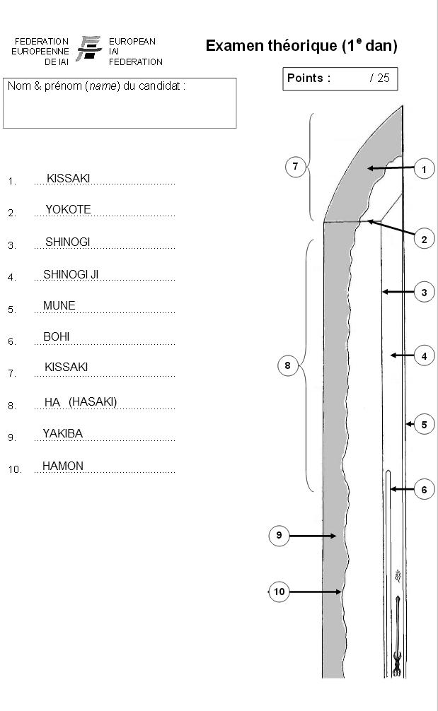 Nomenclature1 2